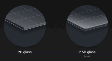 Стекла 2D и 2.5D