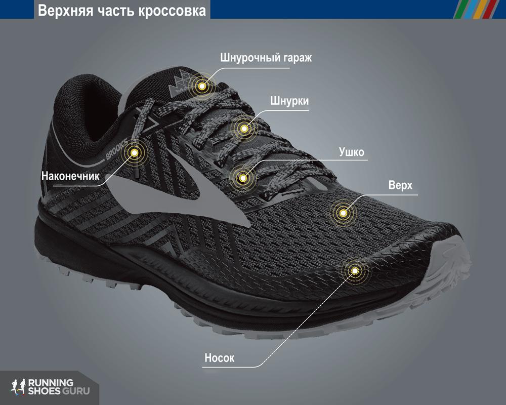 Как устроены беговые кроссовки?