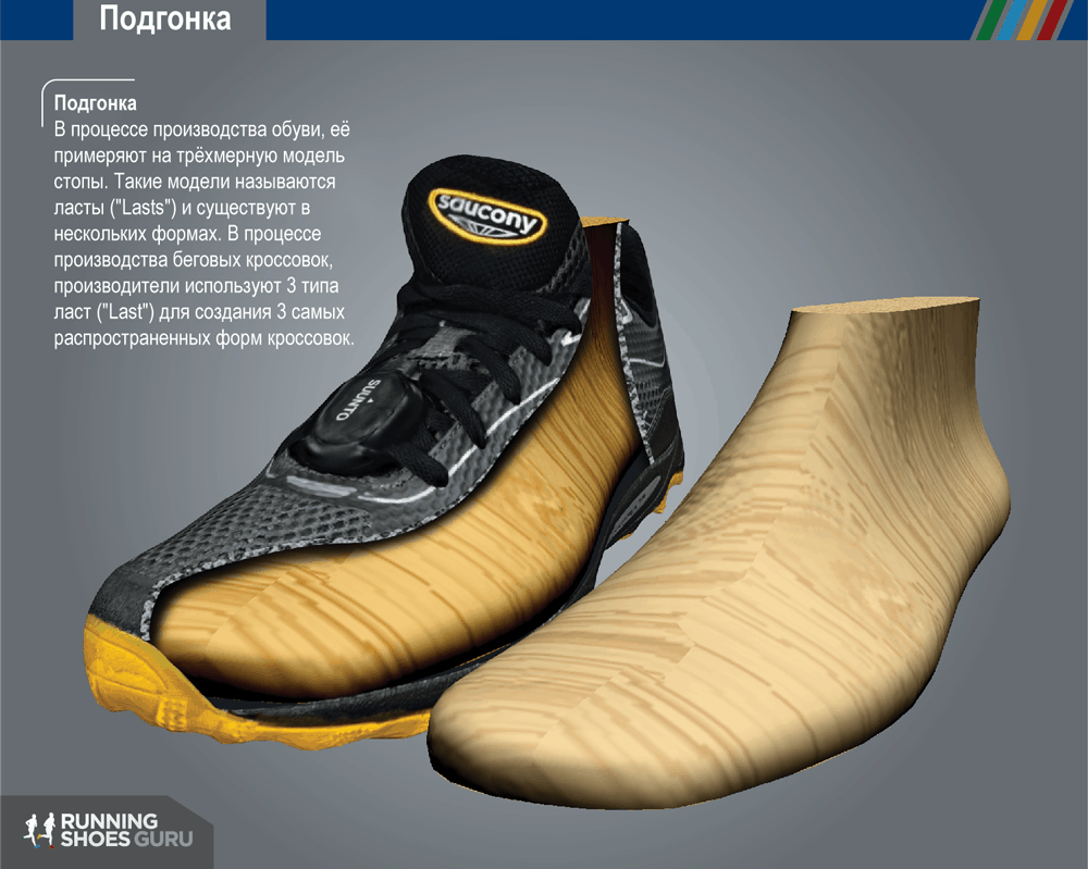 Как создаётся беговая обувь?