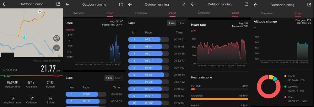 Результаты беговой тренировки в Amazfit App