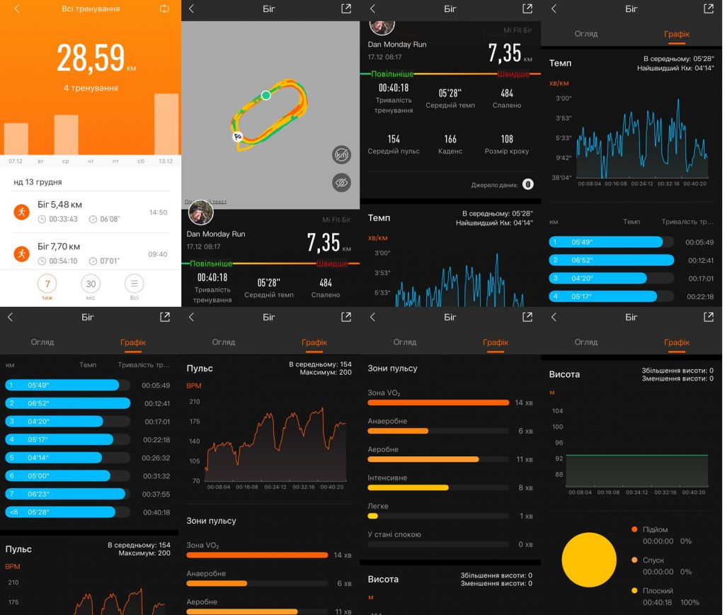 Обзор Xiaomi Mi Band 5 и 62,5 километров пробежек 4