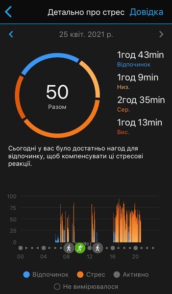 Измерение уровня стресса Garmin Fenix 6x Pro