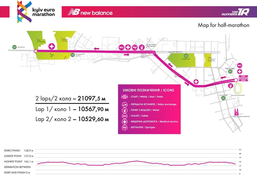Обзор Kyiv Euro Marathon 2021 и мой результат 1